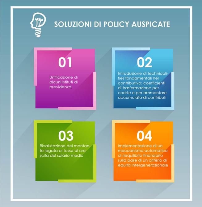 Soluzioni di policy auspicate