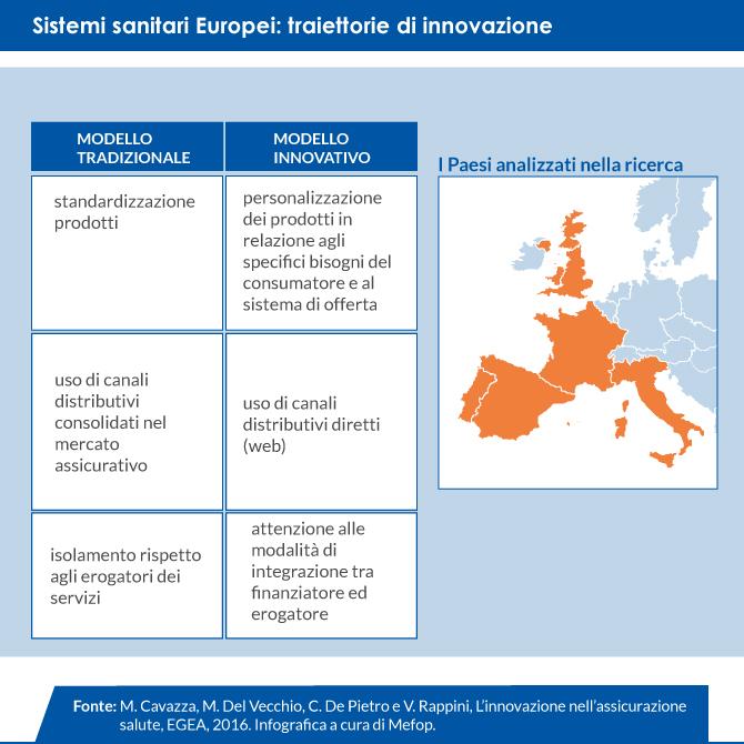 sistemi-sanitari-europei-traiettorie-innovazione